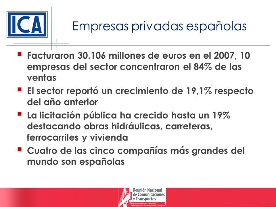 Empresas privadas españolas Facturaron 30.106 millones de euros en el 2007, 10 empresas del sector concentraron el 84% de las ventas El sector reportó