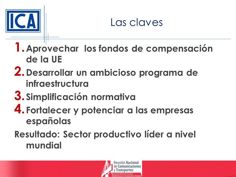 Las claves 1. Aprovechar los fondos de compensación de la UE 2. Desarrollar un ambicioso programa de infraestructura 3. Simplificación normativa 4. Fo
