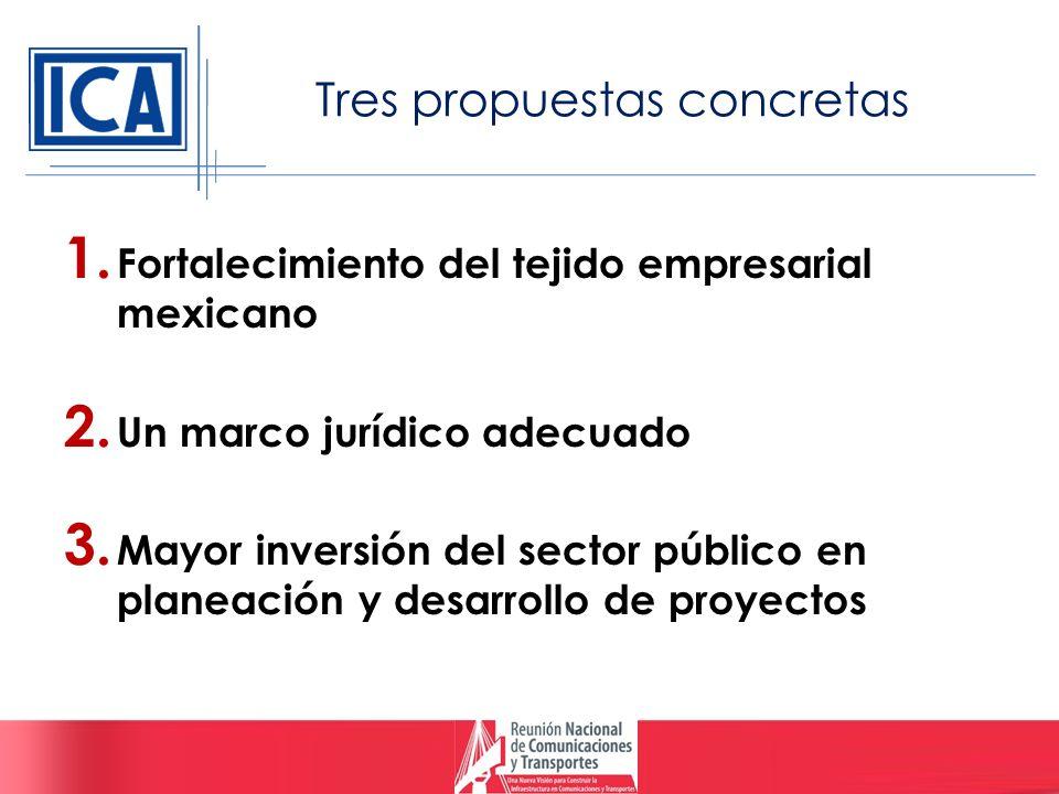 Tres propuestas concretas 1. Fortalecimiento del tejido empresarial mexicano 2. Un marco jurídico adecuado 3. Mayor inversión del sector público en pl