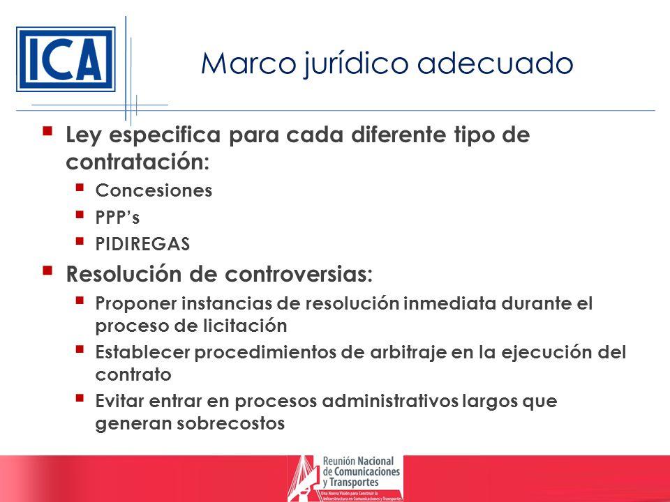 Marco jurídico adecuado Ley especifica para cada diferente tipo de contratación: Concesiones PPPs PIDIREGAS Resolución de controversias: Proponer inst