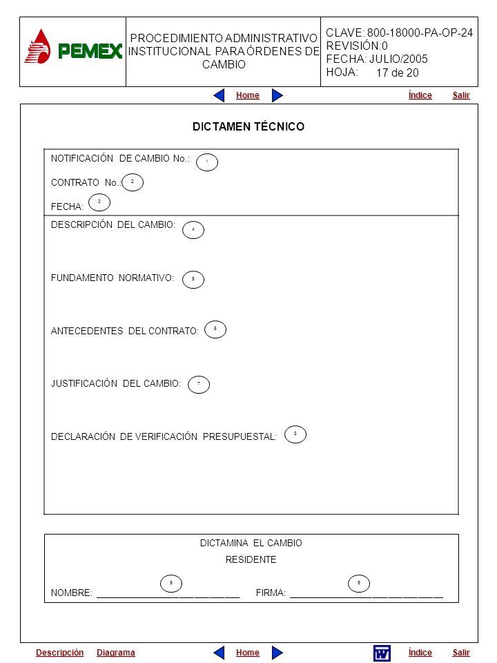 PROCEDIMIENTO ADMINISTRATIVO INSTITUCIONAL PARA ÓRDENES DE CAMBIO CLAVE: 800-18000-PA-OP-24 REVISIÓN:0 FECHA: JULIO/2005 HOJA: Home Salir Índice Home