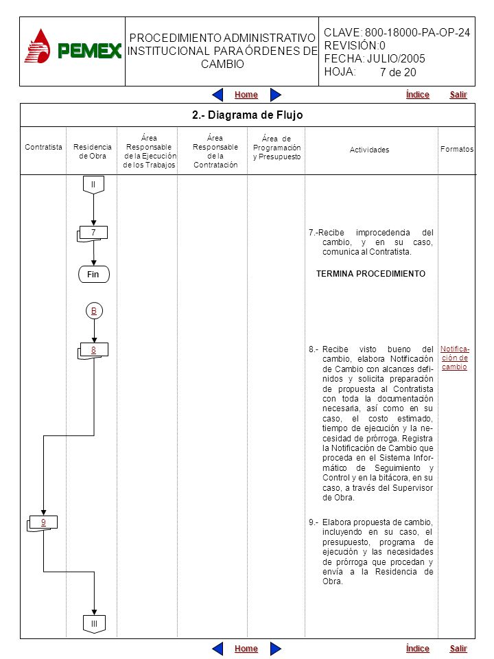 PROCEDIMIENTO ADMINISTRATIVO INSTITUCIONAL PARA ÓRDENES DE CAMBIO CLAVE: 800-18000-PA-OP-24 REVISIÓN:0 FECHA: JULIO/2005 HOJA: Home Salir Índice Home Salir Índice 2.- Diagrama de Flujo 10.-Recibe propuesta dentro de los treinta días naturales siguientes a la solicitud; la analiza y en su caso, solicita al Área de Costos del Área Responsable de la Contra- tación, la autorización de Pre- cios Unitarios Extraordinarios, debiendo dejar constancia por escrito de la aceptación de la propuesta.