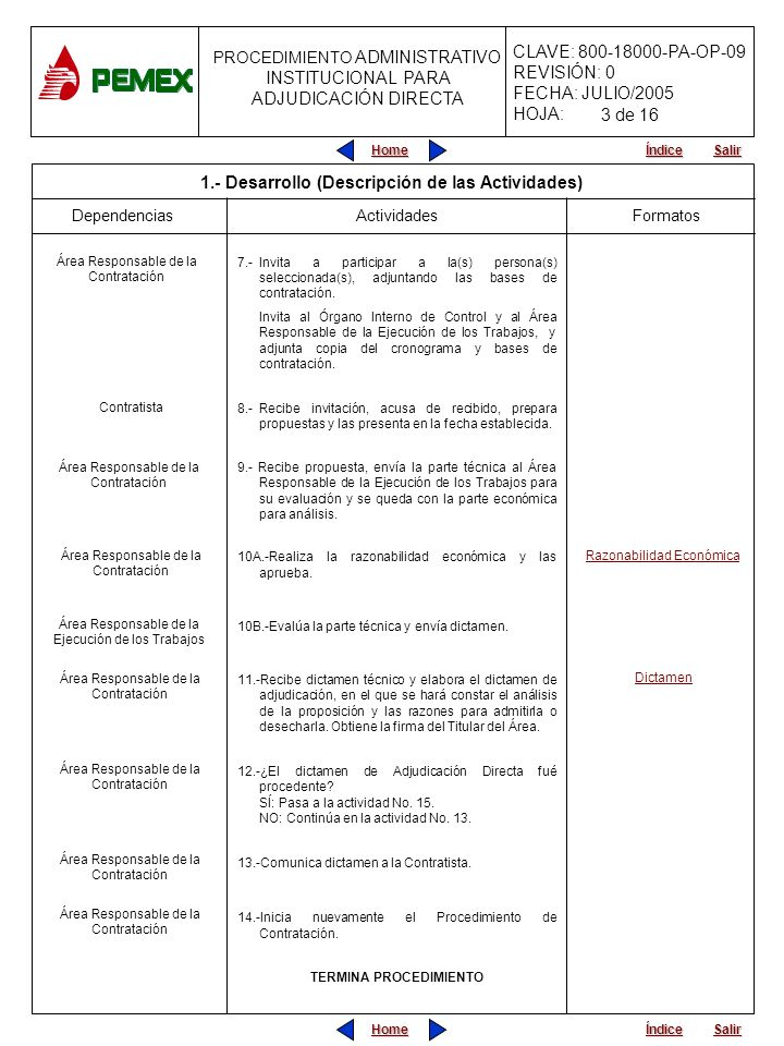PROCEDIMIENTO ADMINISTRATIVO PARA PLANEACIÓN DE OBRAS Y SERVICIOS CLAVE: 800-18000-PA-OP-09 REVISIÓN: 0 FECHA: JULIO/2005 HOJA: PROCEDIMIENTO ADMINISTRATIVO INSTITUCIONAL PARA ADJUDICACIÓN DIRECTA Home Salir Índice Home Salir Índice SUBDIRECCIÓN REGIÓN (anotar la Región que corresponde) GERENCIA DE (anotar la Gerencia que corresponda) SUBGERENCIA DE (anotar la Subgerencia que corresponda) SUPERINTENDENCIA (anotar el área de Costos que corresponda) Adjudicación Directa No.