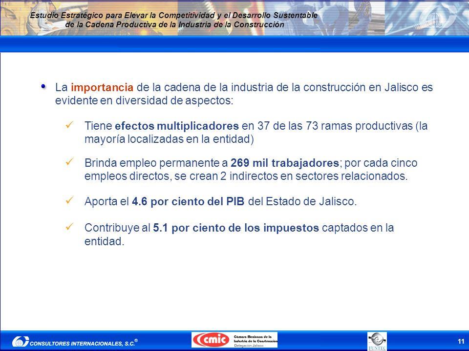 11 Estudio Estratégico para Elevar la Competitividad y el Desarrollo Sustentable de la Cadena Productiva de la Industria de la Construcción La importa