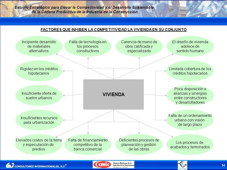 14 Estudio Estratégico para Elevar la Competitividad y el Desarrollo Sustentable de la Cadena Productiva de la Industria de la Construcción FACTORES Q