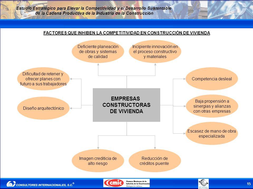 15 Estudio Estratégico para Elevar la Competitividad y el Desarrollo Sustentable de la Cadena Productiva de la Industria de la Construcción FACTORES Q