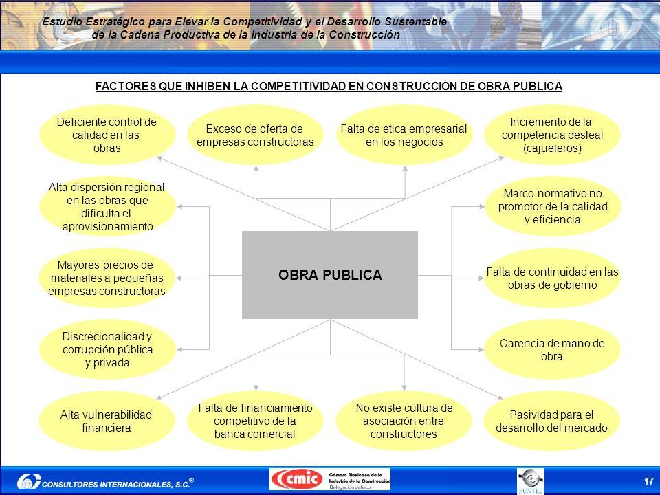 17 Estudio Estratégico para Elevar la Competitividad y el Desarrollo Sustentable de la Cadena Productiva de la Industria de la Construcción FACTORES Q