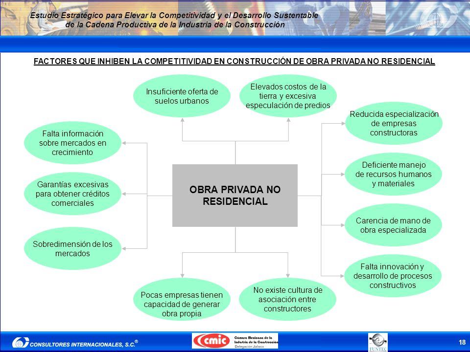 18 Estudio Estratégico para Elevar la Competitividad y el Desarrollo Sustentable de la Cadena Productiva de la Industria de la Construcción FACTORES Q