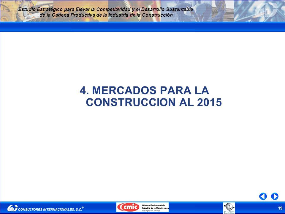 19 Estudio Estratégico para Elevar la Competitividad y el Desarrollo Sustentable de la Cadena Productiva de la Industria de la Construcción 4. MERCADO