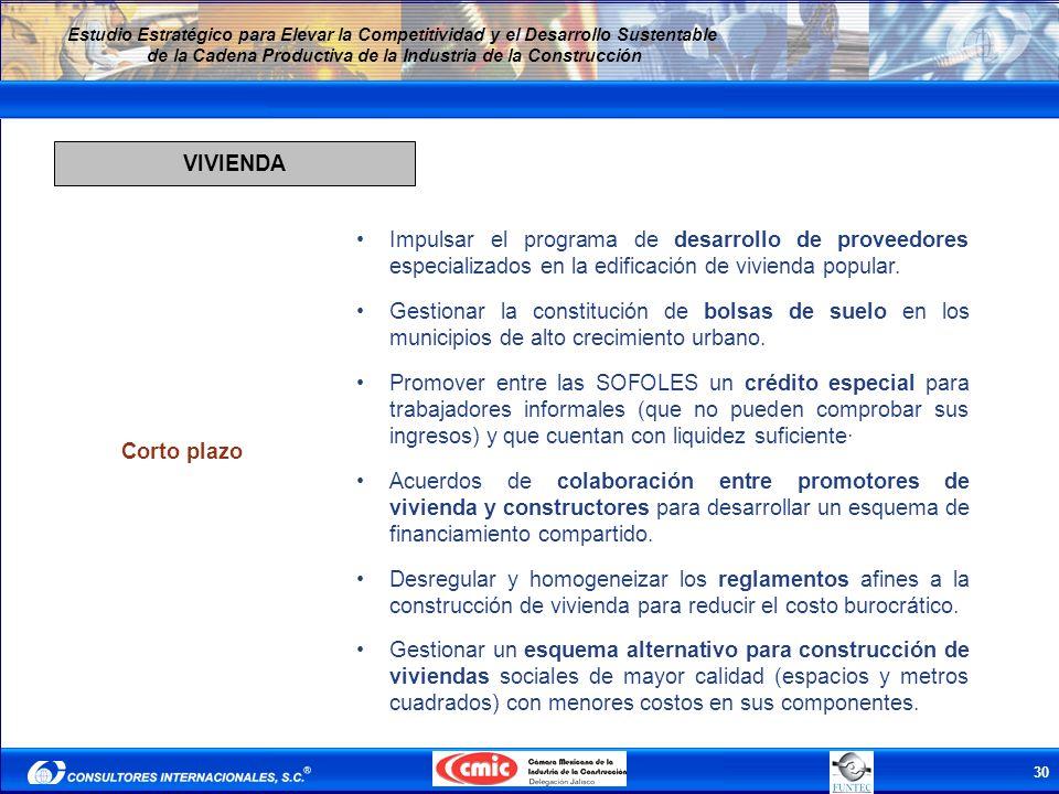 30 Estudio Estratégico para Elevar la Competitividad y el Desarrollo Sustentable de la Cadena Productiva de la Industria de la Construcción VIVIENDA C