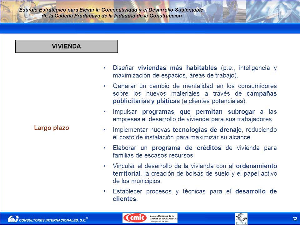 32 Estudio Estratégico para Elevar la Competitividad y el Desarrollo Sustentable de la Cadena Productiva de la Industria de la Construcción VIVIENDA L