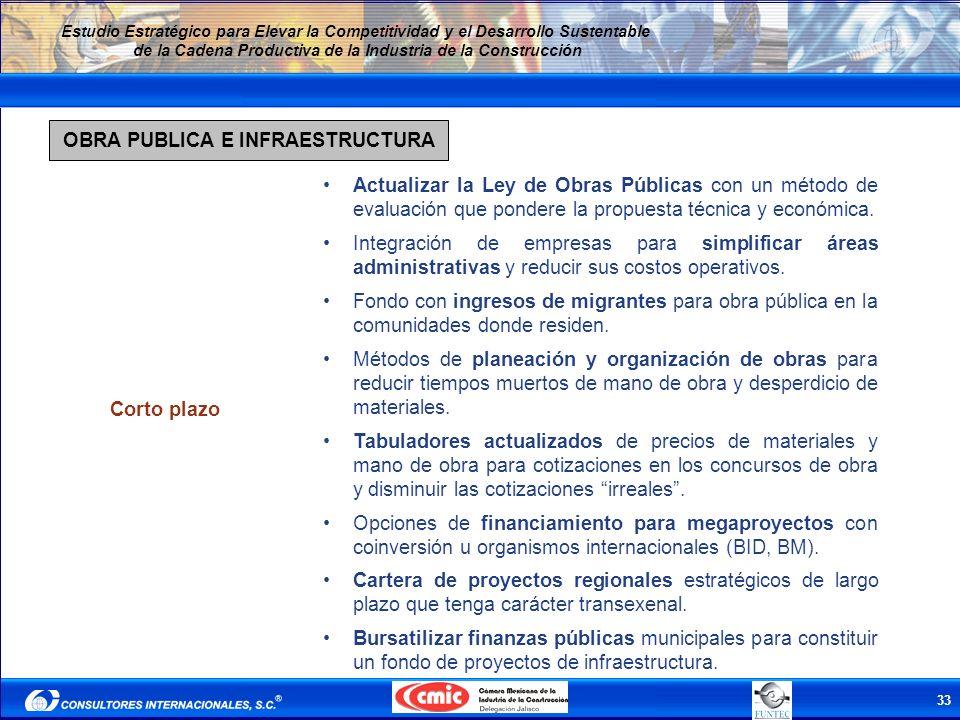 33 Estudio Estratégico para Elevar la Competitividad y el Desarrollo Sustentable de la Cadena Productiva de la Industria de la Construcción OBRA PUBLI