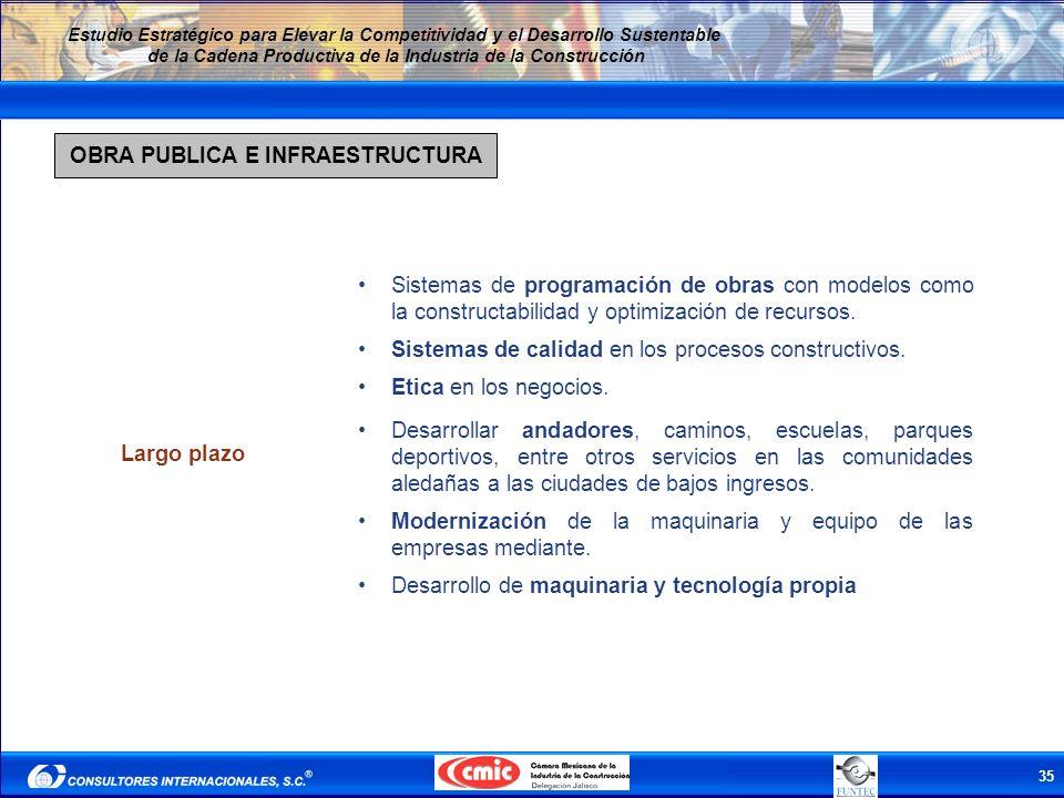 35 Estudio Estratégico para Elevar la Competitividad y el Desarrollo Sustentable de la Cadena Productiva de la Industria de la Construcción OBRA PUBLI