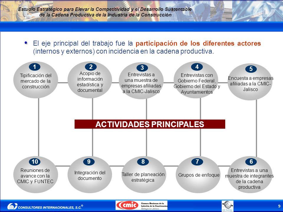 9 Estudio Estratégico para Elevar la Competitividad y el Desarrollo Sustentable de la Cadena Productiva de la Industria de la Construcción El eje prin