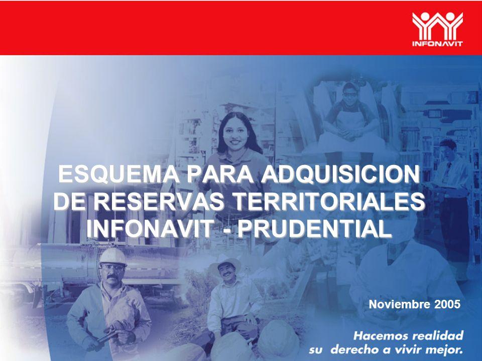 ESQUEMA PARA ADQUISICION DE RESERVAS TERRITORIALES INFONAVIT - PRUDENTIAL Noviembre 2005