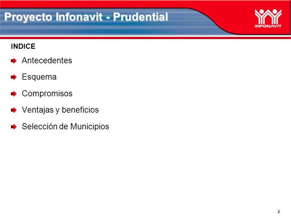 2 Proyecto Infonavit - Prudential Antecedentes Esquema Compromisos Ventajas y beneficios Selección de Municipios INDICE