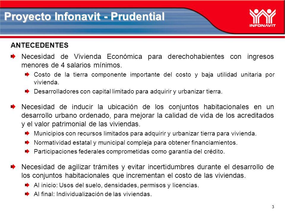 3 Proyecto Infonavit - Prudential Necesidad de Vivienda Económica para derechohabientes con ingresos menores de 4 salarios mínimos.