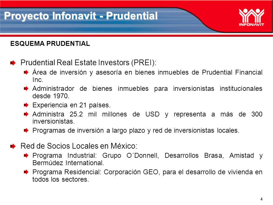 4 Proyecto Infonavit - Prudential ESQUEMA PRUDENTIAL Prudential Real Estate Investors (PREI): Área de inversión y asesoría en bienes inmuebles de Prudential Financial Inc.