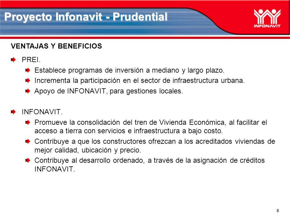 8 Proyecto Infonavit - Prudential VENTAJAS Y BENEFICIOS PREI.