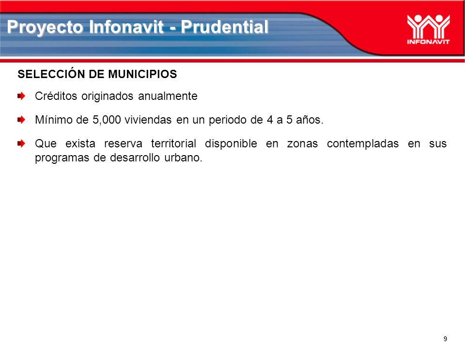9 Proyecto Infonavit - Prudential Créditos originados anualmente Mínimo de 5,000 viviendas en un periodo de 4 a 5 años.