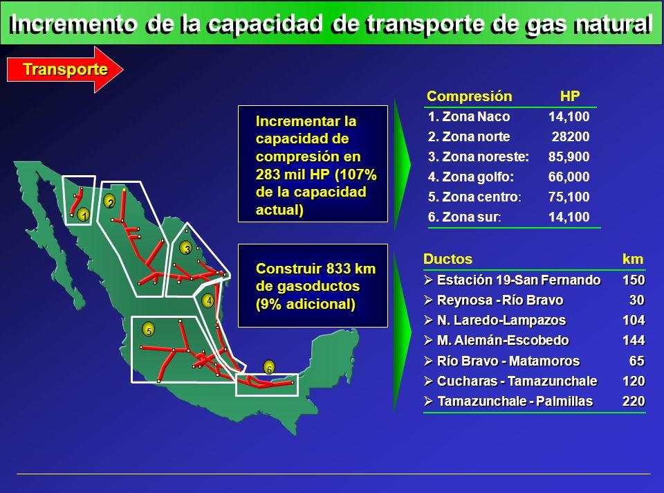 Transporte Ductoskm Estación 19-San Fernando150 Estación 19-San Fernando150 Reynosa - Río Bravo 30 Reynosa - Río Bravo 30 N. Laredo-Lampazos104 N. Lar