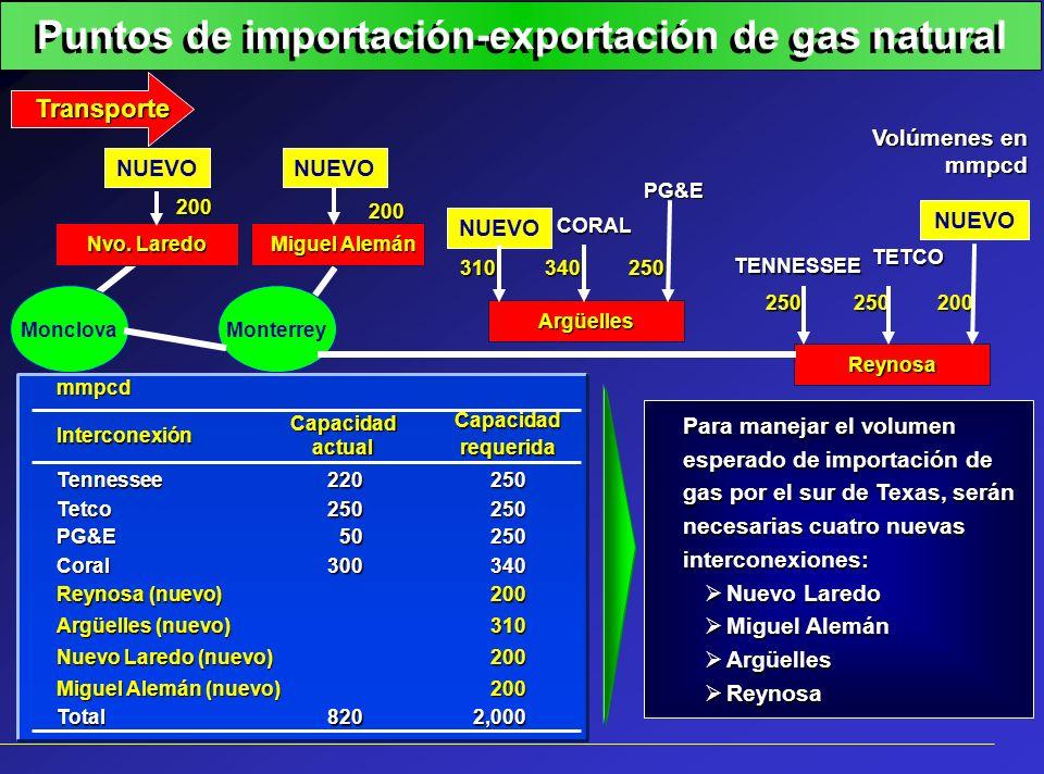 Puntos de importación-exportación de gas natural Volúmenes en mmpcd Para manejar el volumen esperado de importación de gas por el sur de Texas, serán