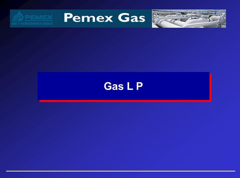 Gas L P