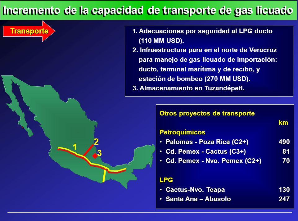Incremento de la capacidad de transporte de gas licuado 1. Adecuaciones por seguridad al LPG ducto (110 MM USD). 2. Infraestructura para en el norte d