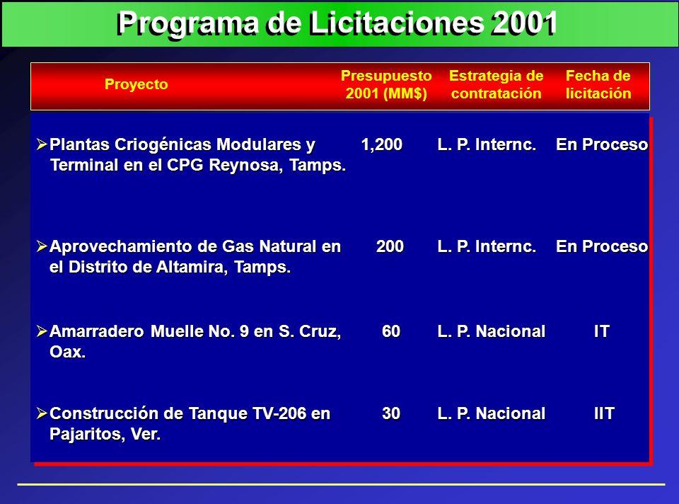 Plantas Criogénicas Modulares y Terminal en el CPG Reynosa, Tamps. Plantas Criogénicas Modulares y Terminal en el CPG Reynosa, Tamps.1,200 En Proceso
