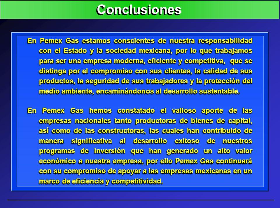 Conclusiones En Pemex Gas estamos conscientes de nuestra responsabilidad con el Estado y la sociedad mexicana, por lo que trabajamos para ser una empr