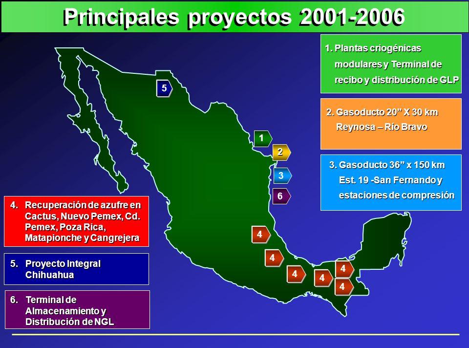 Principales proyectos 2001-2006 2.Gasoducto 20 X 30 km Reynosa – Río Bravo 4.Recuperación de azufre en Cactus, Nuevo Pemex, Cd. Pemex, Poza Rica, Mata