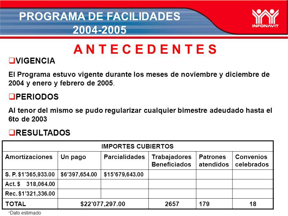 PROGRAMA DE FACILIDADES 2004-2005 A N T E C E D E N T E S VIGENCIA El Programa estuvo vigente durante los meses de noviembre y diciembre de 2004 y enero y febrero de 2005.