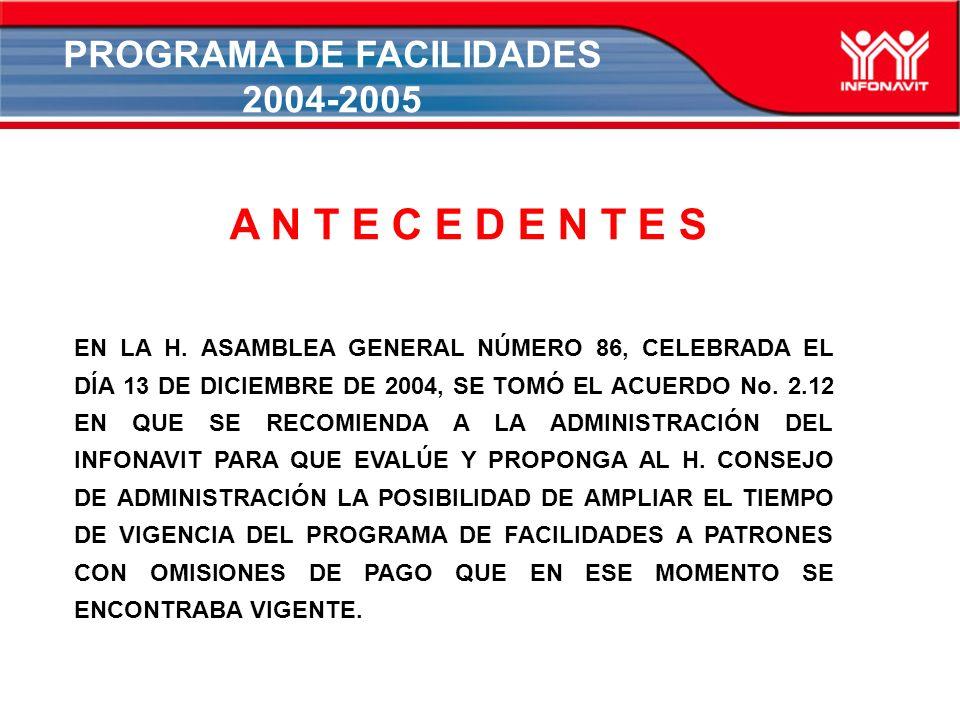 PROGRAMA DE FACILIDADES 2004-2005 A N T E C E D E N T E S EN LA H.