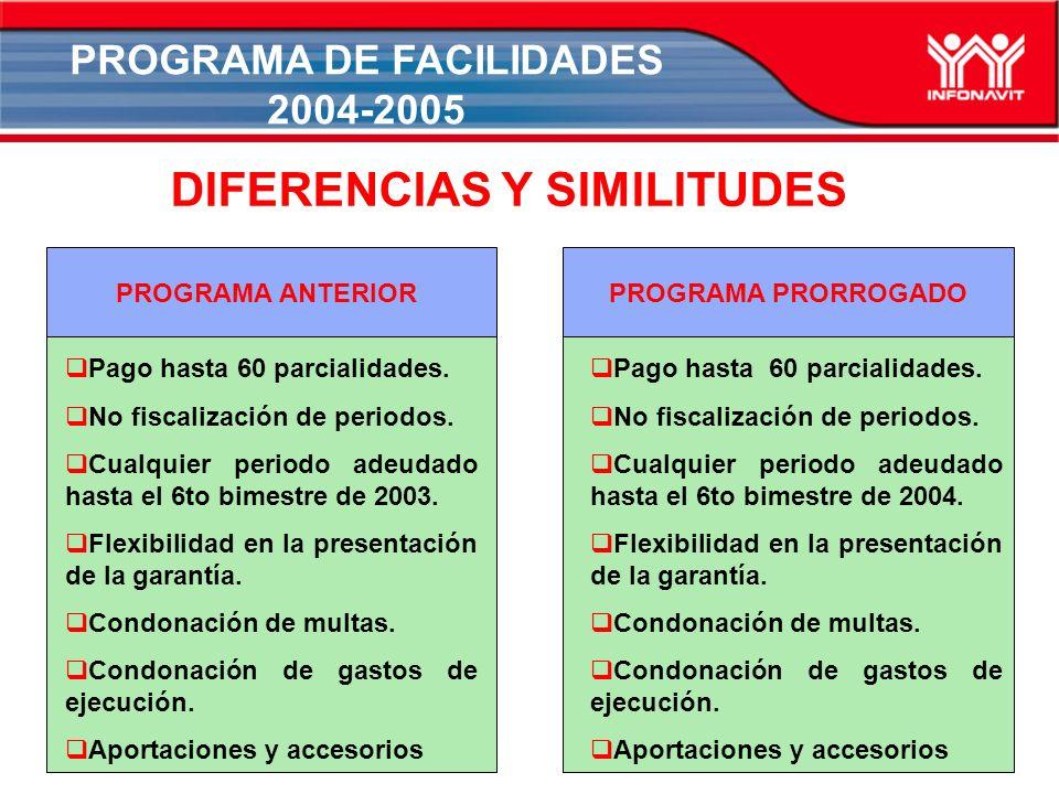 PROGRAMA DE FACILIDADES 2004-2005 DIFERENCIAS Y SIMILITUDES PROGRAMA ANTERIORPROGRAMA PRORROGADO Pago hasta 60 parcialidades.