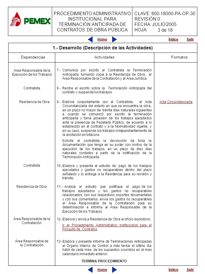 PROCEDIMIENTO ADMINISTRATIVO INSTITUCIONAL PARA TERMINACIÓN ANTICIPADA DE CONTRATOS DE OBRA PÚBLICA CLAVE: 800-18000-PA-OP-30 REVISIÓN:0 FECHA: JULIO/2005 HOJA: Home Salir Índice Home Salir Índice APARTADO C) ANTICIPOS DE CONFORMIDAD CON LA CLÁUSULA _____ DEL CONTRATO, SE OTORGARON LOS SIGUIENTES CONCEPTOS: ANTICIPOS CONCEPTOPORCENTAJEFECHA DE ENTREGA TIPO DE MONEDA M.N.USD TOTAL DE ANTICIPO OTORGADO AMORTIZACIONES ESTIMACIÓN N°PERIODO IMPORTE AMORTIZADO M.N.USD TOTAL AMORTIZADO SALDO POR AMORTIZAR APARTADO D) MODIFICACIONES LAS OBLIGACIONES Y DERECHOS PACTADAS, EN EL CONTRATO, HAN SIDO MODIFICADAS CONFORME A LOS ALCANCES JURÍDICOS DE LOS CONVENIOS QUE SE RELACIONAN: N° DE CONVENIOMODALIDADDESCRIPCIÓN DEL CAMBIO (Concepto de especialidad) APARTADO E) AJUSTE DE COSTOS DURANTE LA VIGENCIA DEL CONTRATO FUERON AUTORIZADOS LOS SIGUIENTES AJUSTES DE COSTOS: AJUSTE N°ANEXO OFICIO CONCEPTO N°FECHA APARTADO F) MONTOS EJERCIDOS EL MONTO REAL DEL CONTRATO HA SIDO POR LA CANTIDAD QUE SE INDICA, CONFORME A LA RELACIÓN DE ESTIMACIONES APROBADAS Y PAGADAS POR PEMEX, DE LA SIGUIENTE MANERA: ACTA CIRCUNSTANCIADA CONTARTO N° RESIDENCIA DE CONSTRUCCIÓN 14 de 18 ACTA CIRCUNSTANCIADA No.