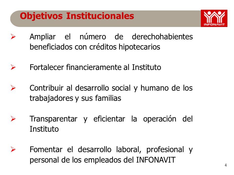 4 Objetivos Institucionales Ampliar el número de derechohabientes beneficiados con créditos hipotecarios Fortalecer financieramente al Instituto Contr