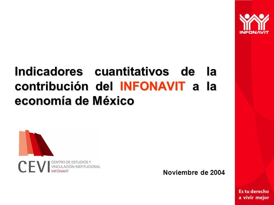 Indicadores cuantitativos de la contribución del INFONAVIT a la economía de México Noviembre de 2004