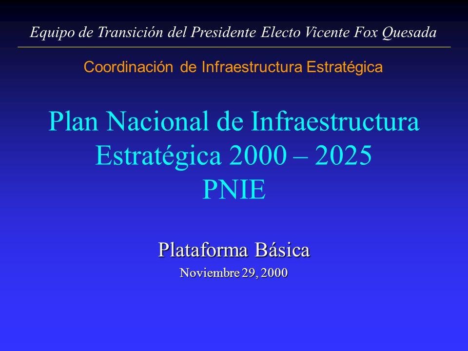 Equipo de Transición del Presidente Electo Vicente Fox Quesada Coordinación de Infraestructura Estratégica Plan Nacional de Infraestructura Estratégica 2000 – 2025 PNIE Plataforma Básica Noviembre 29, 2000