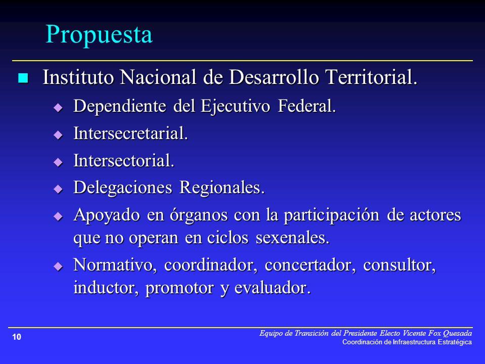 Equipo de Transición del Presidente Electo Vicente Fox Quesada Coordinación de Infraestructura Estratégica 10 Propuesta Instituto Nacional de Desarrollo Territorial.