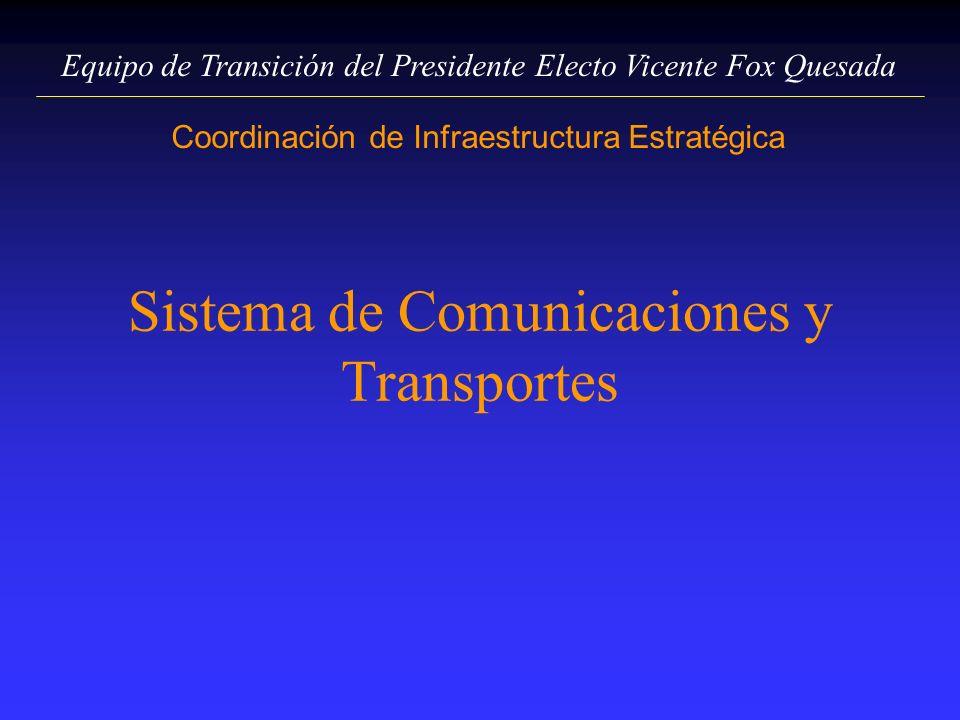 Equipo de Transición del Presidente Electo Vicente Fox Quesada Coordinación de Infraestructura Estratégica Sistema de Comunicaciones y Transportes