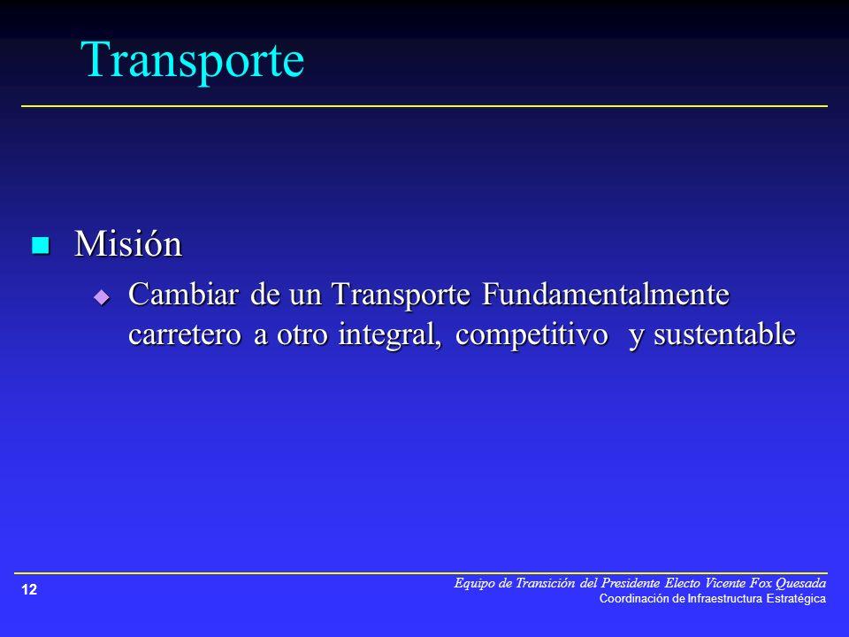Equipo de Transición del Presidente Electo Vicente Fox Quesada Coordinación de Infraestructura Estratégica 12 Transporte Misión Misión Cambiar de un Transporte Fundamentalmente carretero a otro integral, competitivo y sustentable Cambiar de un Transporte Fundamentalmente carretero a otro integral, competitivo y sustentable