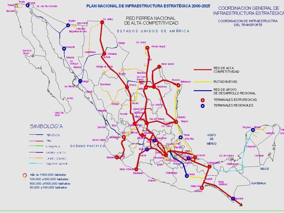 Equipo de Transición del Presidente Electo Vicente Fox Quesada Coordinación de Infraestructura Estratégica