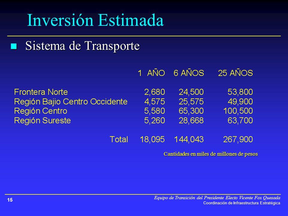 Equipo de Transición del Presidente Electo Vicente Fox Quesada Coordinación de Infraestructura Estratégica 15 Inversión Estimada Cantidades en miles de millones de pesos Sistema de Transporte Sistema de Transporte
