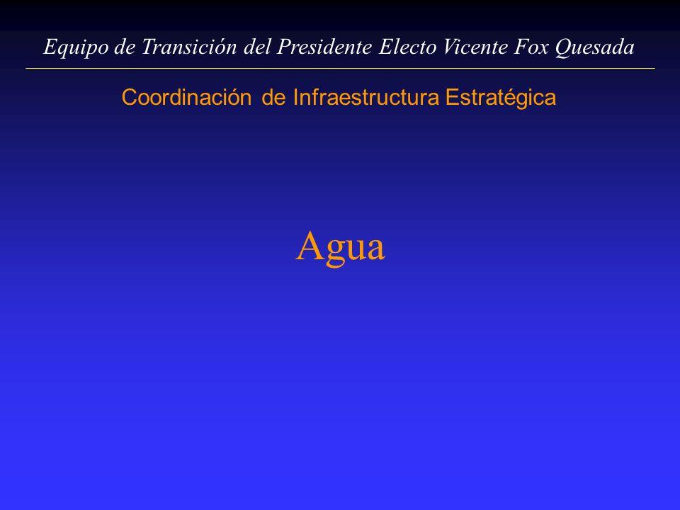 Equipo de Transición del Presidente Electo Vicente Fox Quesada Coordinación de Infraestructura Estratégica Agua