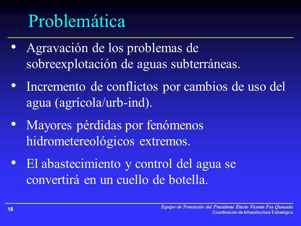 Equipo de Transición del Presidente Electo Vicente Fox Quesada Coordinación de Infraestructura Estratégica 18 Problemática Agravación de los problemas de sobreexplotación de aguas subterráneas.