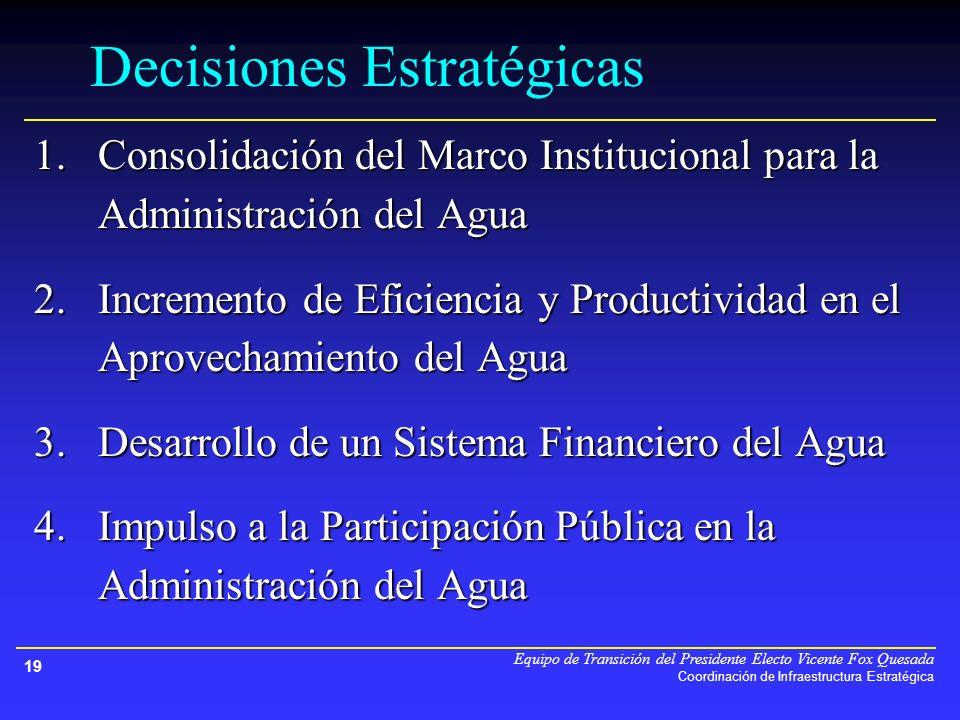 Equipo de Transición del Presidente Electo Vicente Fox Quesada Coordinación de Infraestructura Estratégica 19 Decisiones Estratégicas 1.Consolidación del Marco Institucional para la Administración del Agua 2.Incremento de Eficiencia y Productividad en el Aprovechamiento del Agua 3.Desarrollo de un Sistema Financiero del Agua 4.Impulso a la Participación Pública en la Administración del Agua