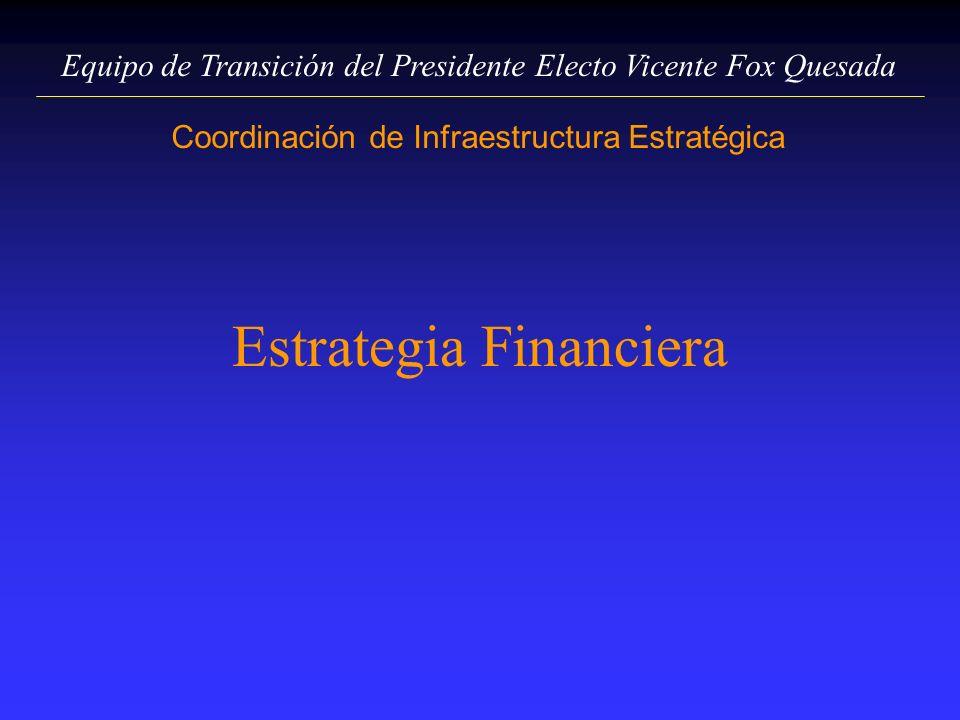 Equipo de Transición del Presidente Electo Vicente Fox Quesada Coordinación de Infraestructura Estratégica Estrategia Financiera