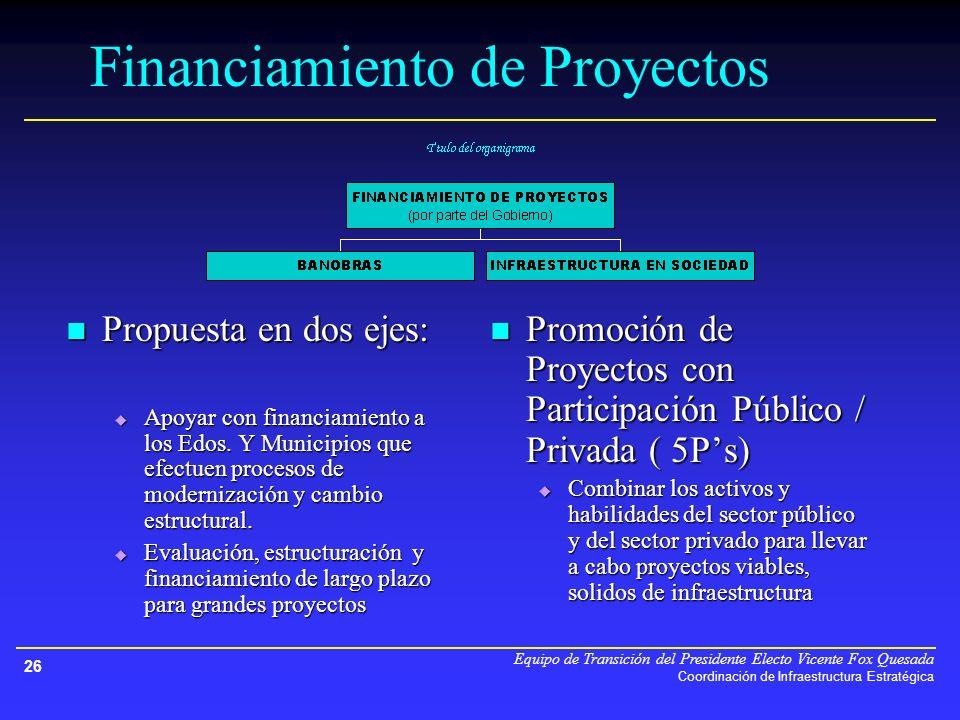 Equipo de Transición del Presidente Electo Vicente Fox Quesada Coordinación de Infraestructura Estratégica 26 Propuesta en dos ejes: Propuesta en dos ejes: Apoyar con financiamiento a los Edos.