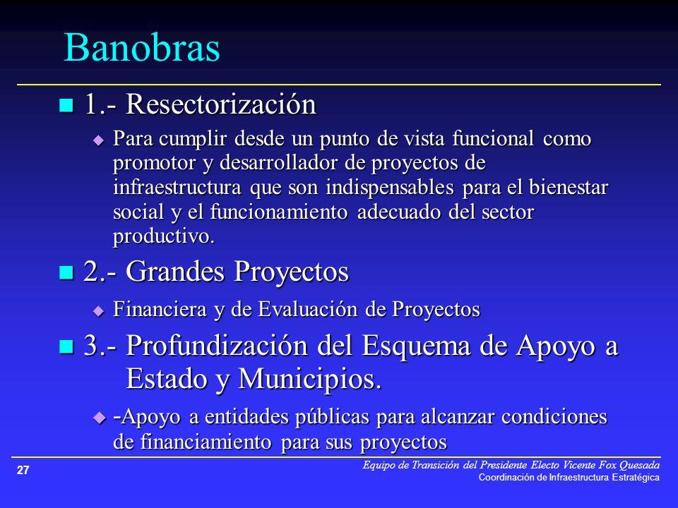Equipo de Transición del Presidente Electo Vicente Fox Quesada Coordinación de Infraestructura Estratégica 27 1.-Resectorización 1.-Resectorización Para cumplir desde un punto de vista funcional como promotor y desarrollador de proyectos de infraestructura que son indispensables para el bienestar social y el funcionamiento adecuado del sector productivo.