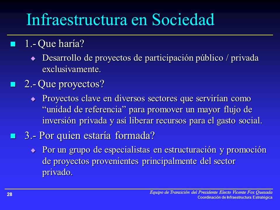 Equipo de Transición del Presidente Electo Vicente Fox Quesada Coordinación de Infraestructura Estratégica 28 Infraestructura en Sociedad 1.-Que haría.